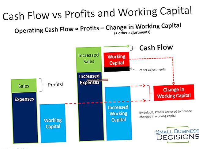 In che modo i costi irrecuperabili influenzano la determinazione del flusso di cassa?