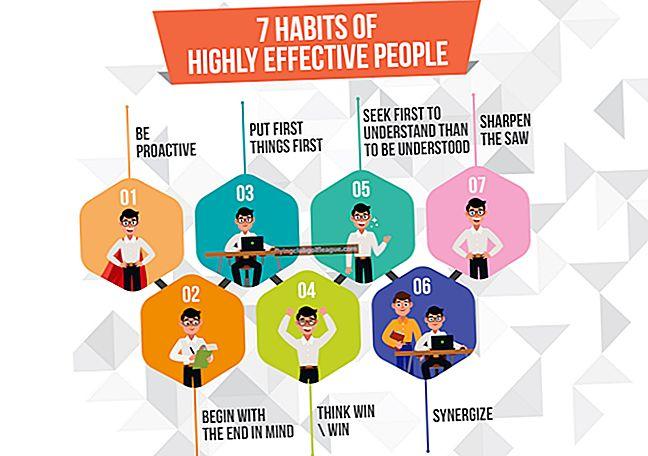 7 habitudes des mauvais managers typiques