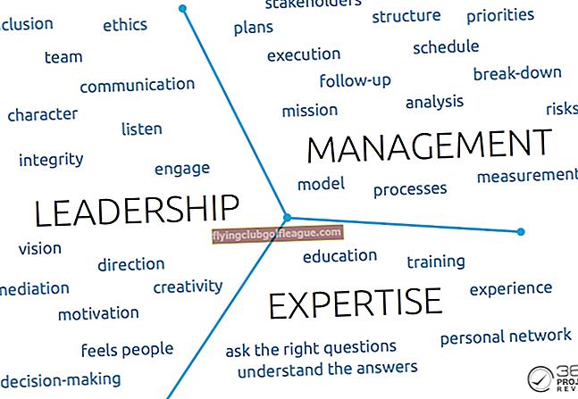 Quelles sont les qualités d'un bon directeur des ressources humaines ?