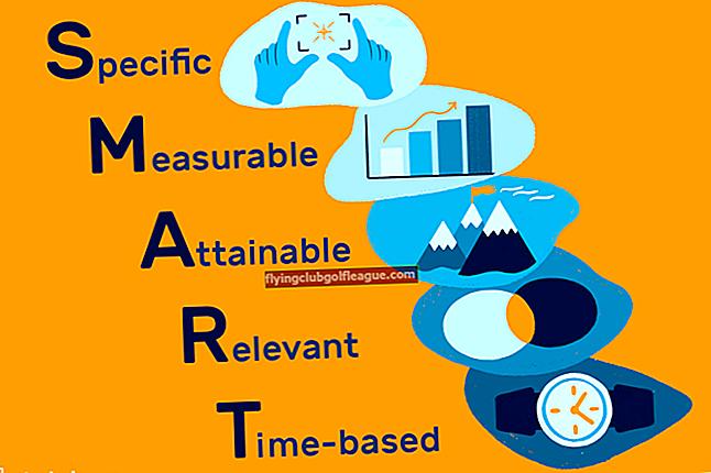 Obiettivi della comunicazione aziendale