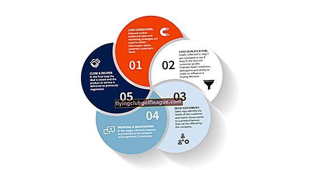 Piano di marketing per un'azienda logistica